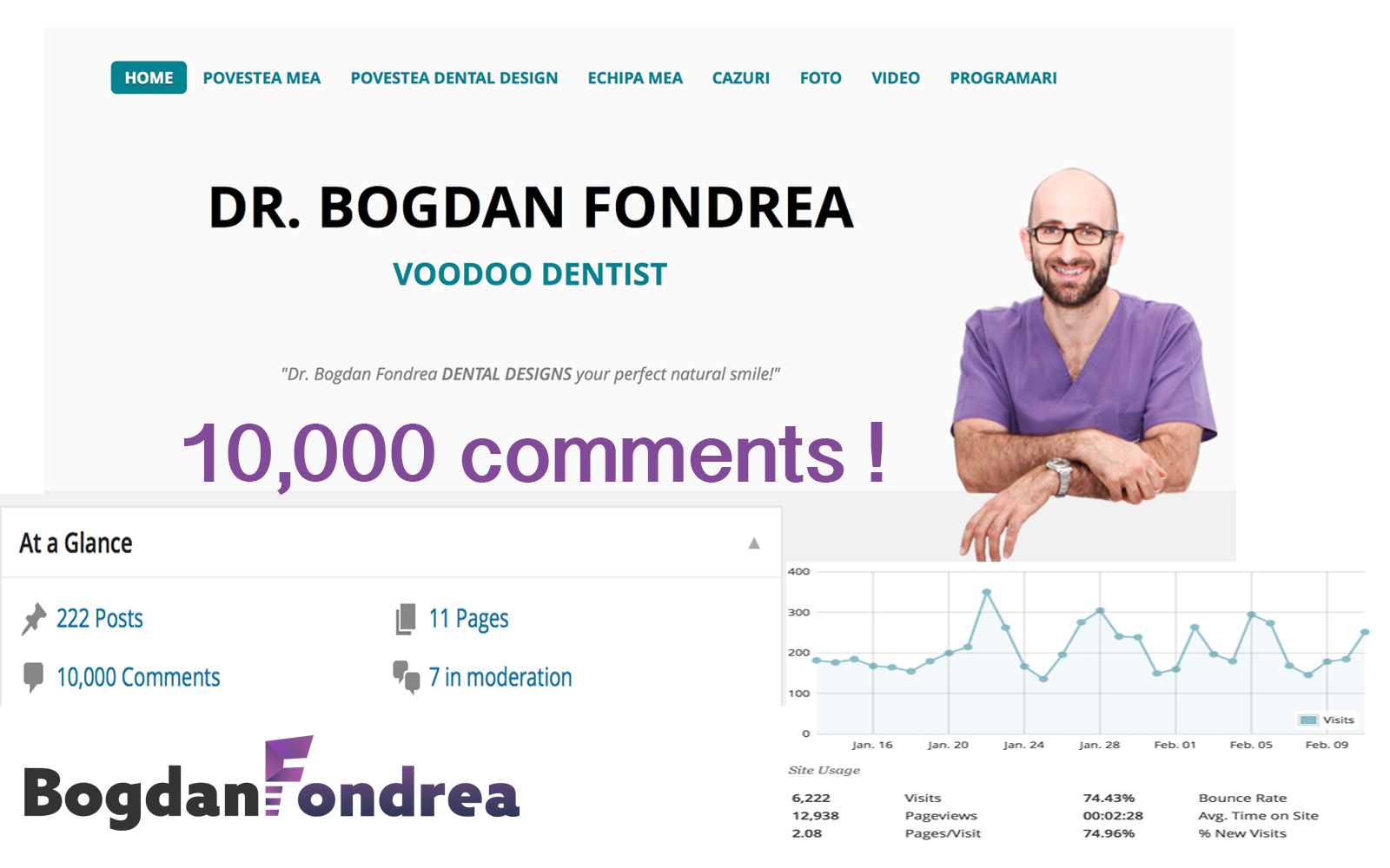 blog dr fondrea