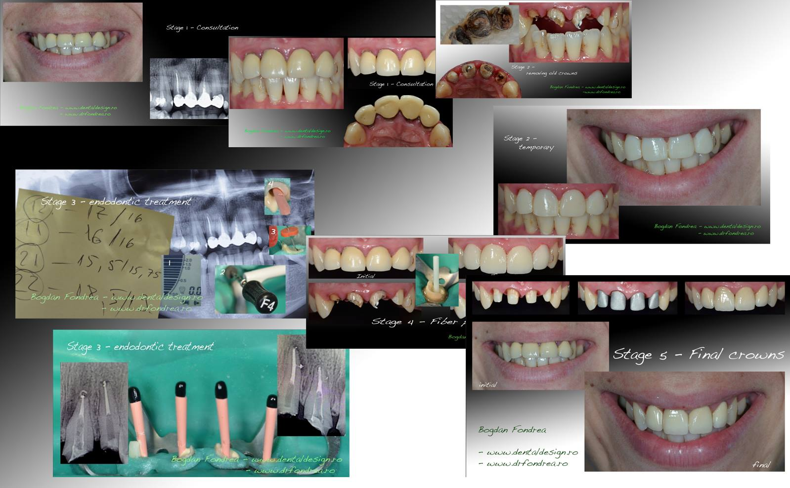 fotografie stomatologie